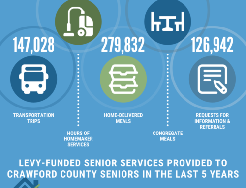 United Way of NCO Supports Crawford County Senior Services Levy